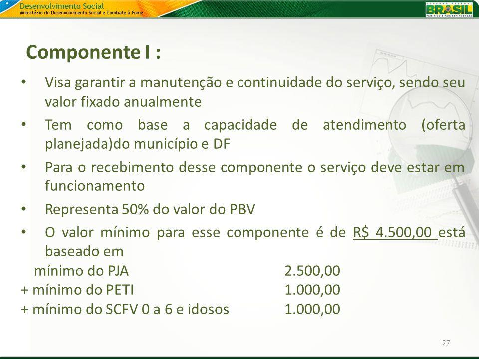 Componente I : Visa garantir a manutenção e continuidade do serviço, sendo seu valor fixado anualmente.