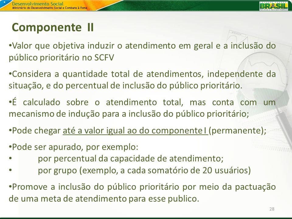 Componente II Valor que objetiva induzir o atendimento em geral e a inclusão do público prioritário no SCFV.