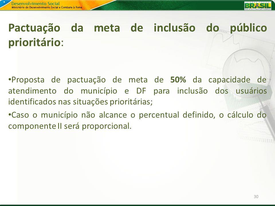 Pactuação da meta de inclusão do público prioritário: