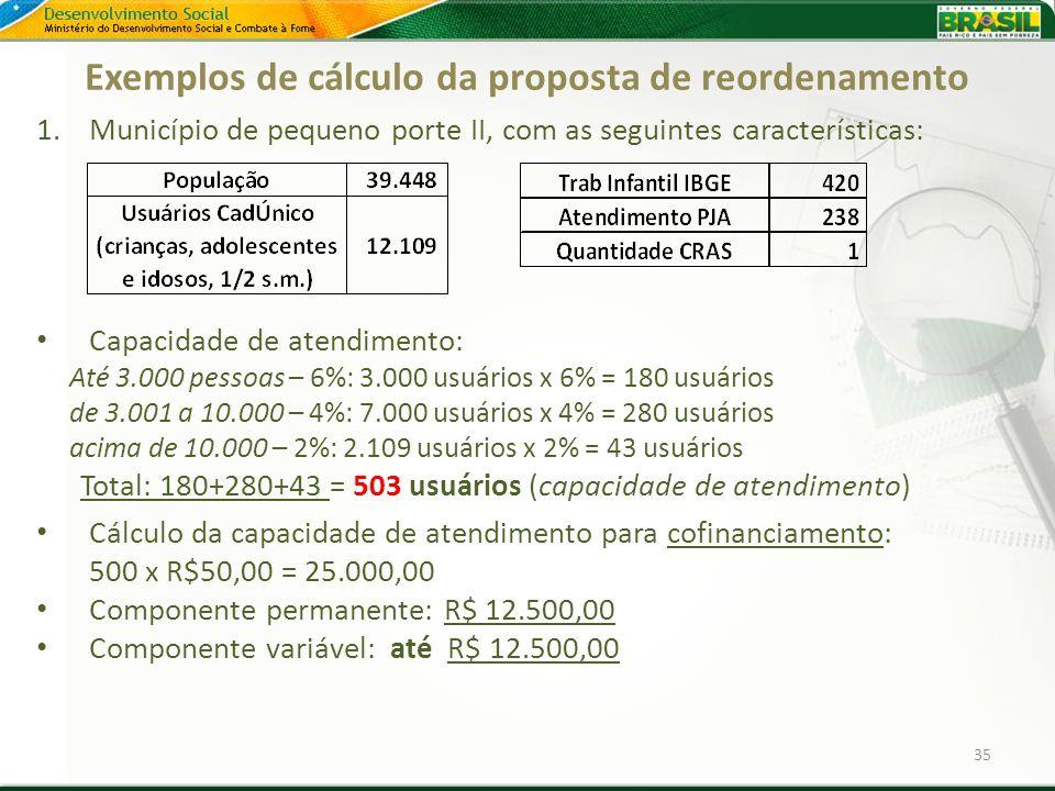 Exemplos de cálculo da proposta de reordenamento