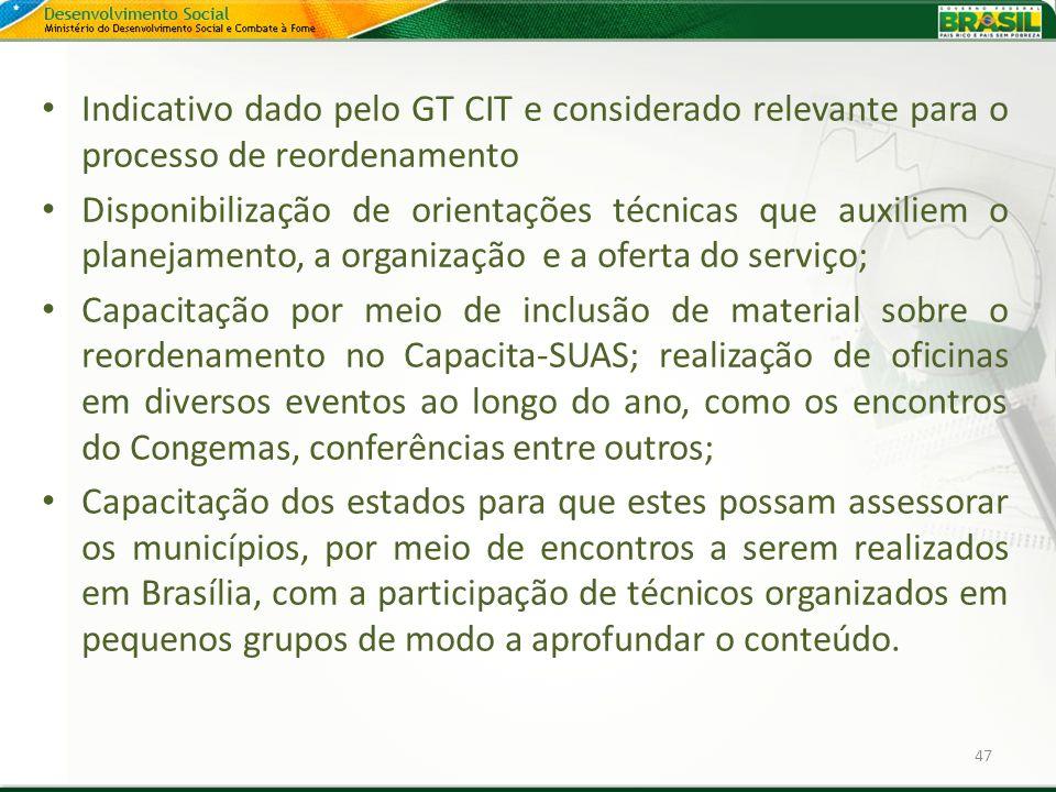 Indicativo dado pelo GT CIT e considerado relevante para o processo de reordenamento