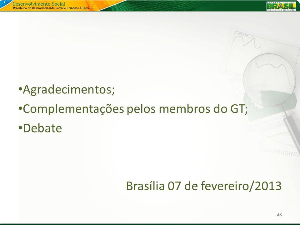 Complementações pelos membros do GT; Debate