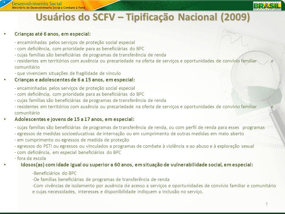 Usuários do SCFV – Tipificação Nacional (2009)