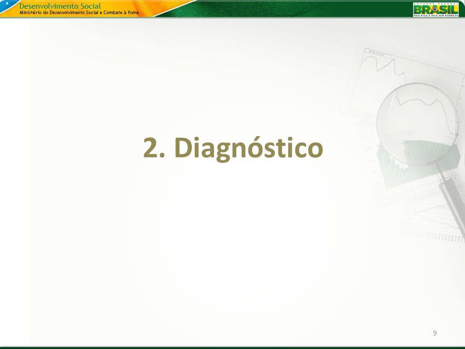 2. Diagnóstico 9 9
