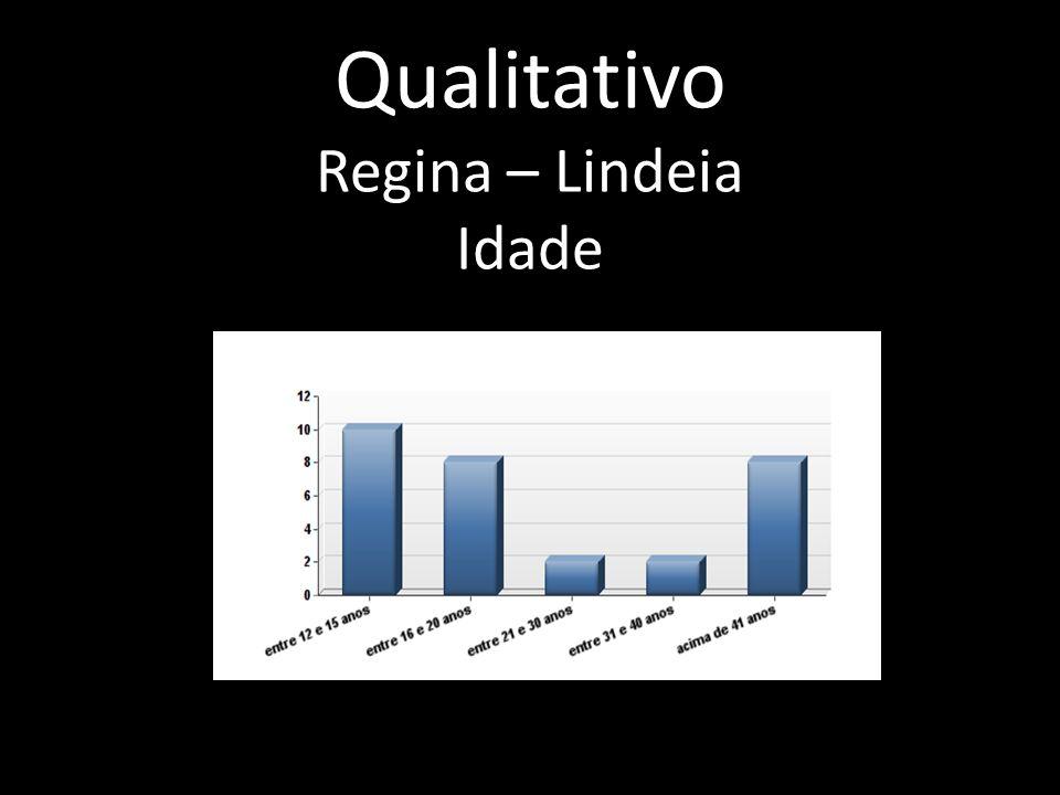 Qualitativo Regina – Lindeia Idade
