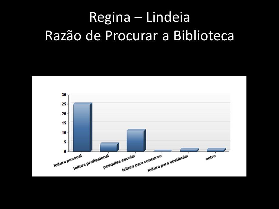 Regina – Lindeia Razão de Procurar a Biblioteca