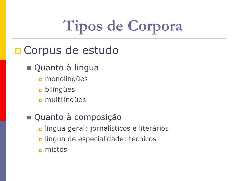 Tipos de Corpora Corpus de estudo Quanto à língua Quanto à composição