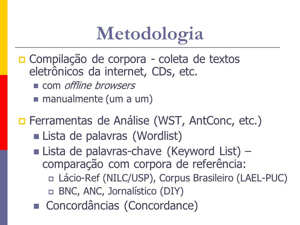 Metodologia Compilação de corpora - coleta de textos eletrônicos da internet, CDs, etc. com offline browsers.