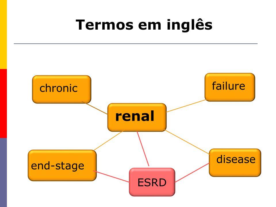 Termos em inglês failure chronic renal end-stage ESRD disease