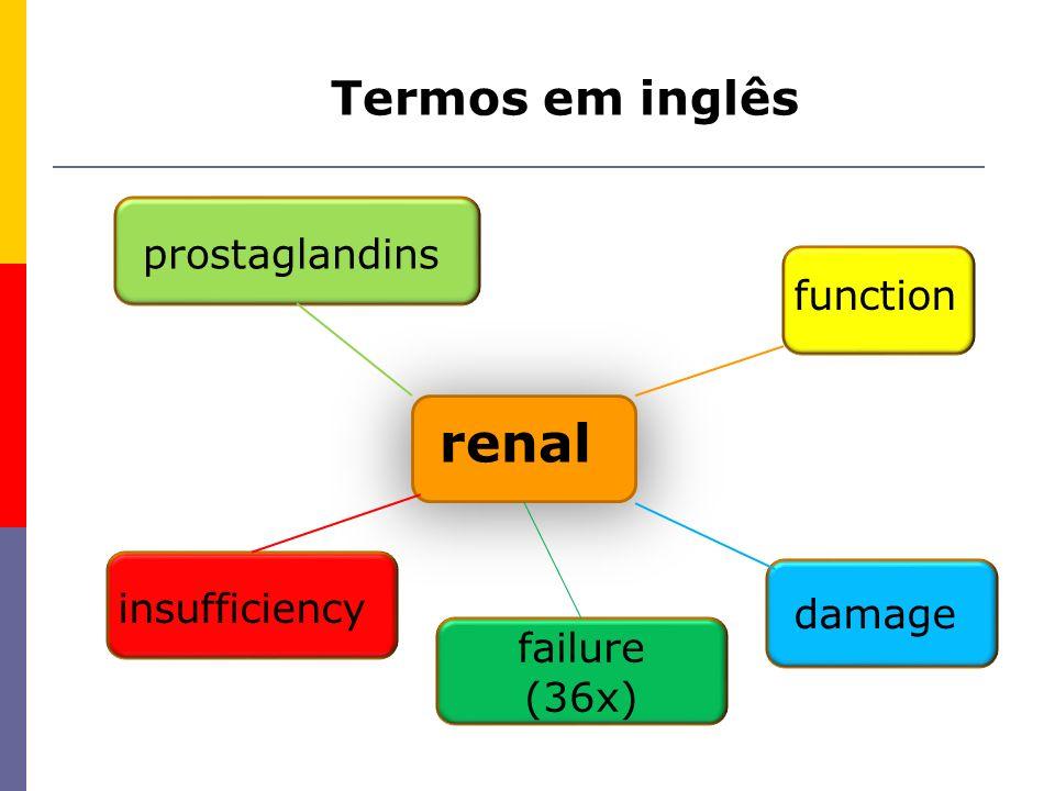 renal Termos em inglês prostaglandins function insufficiency damage