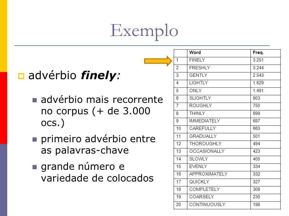 Exemplo advérbio finely: