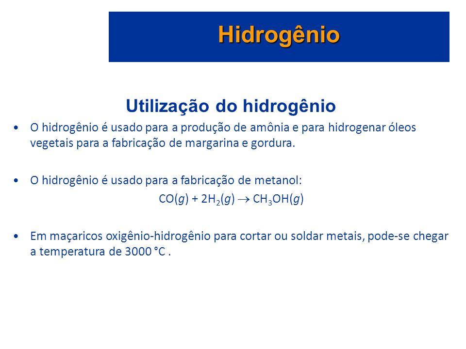 Utilização do hidrogênio