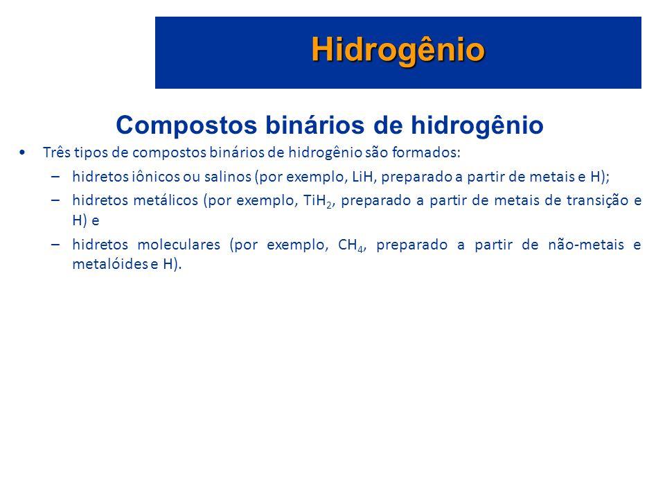 Compostos binários de hidrogênio