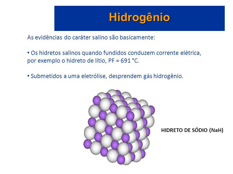 Hidrogênio As evidências do caráter salino são basicamente:
