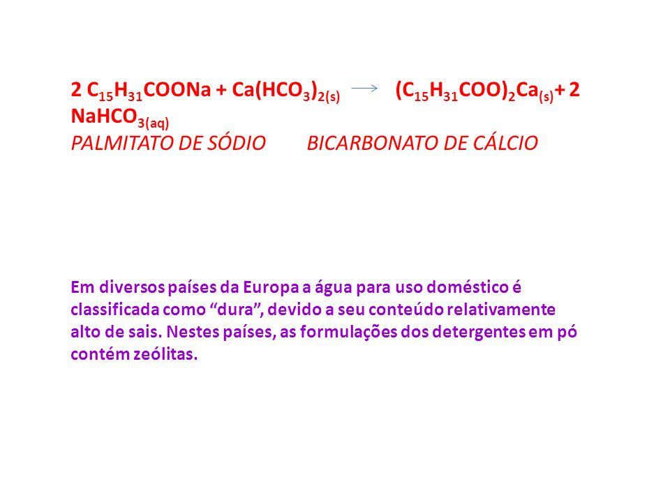 2 C15H31COONa + Ca(HCO3)2(s) (C15H31COO)2Ca(s)+ 2 NaHCO3(aq)