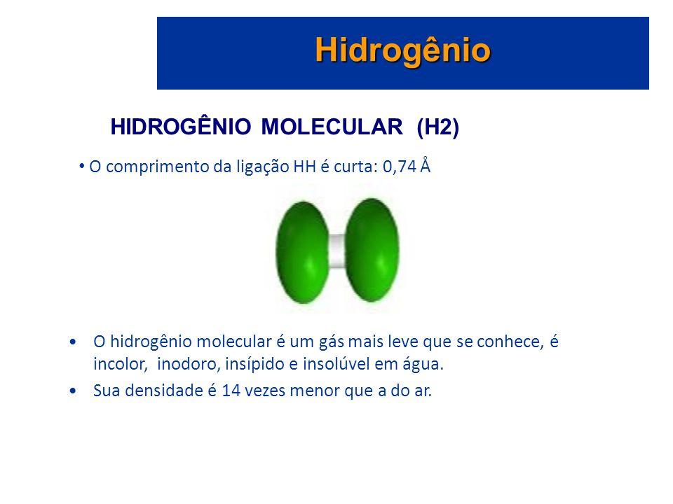 Hidrogênio HIDROGÊNIO MOLECULAR (H2)