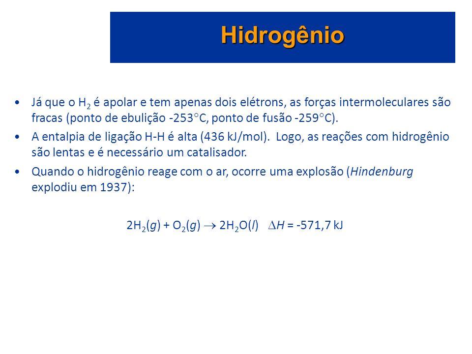2H2(g) + O2(g)  2H2O(l) H = -571,7 kJ