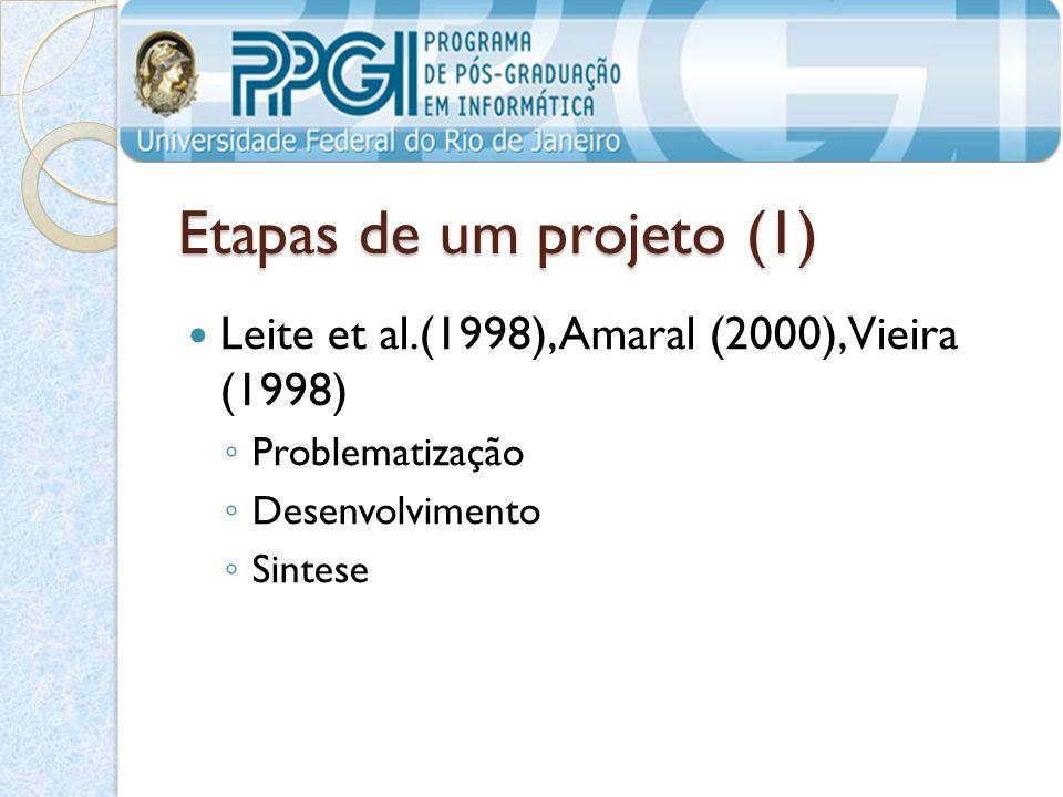 Etapas de um projeto (1) Leite et al.(1998), Amaral (2000), Vieira (1998) Problematização. Desenvolvimento.