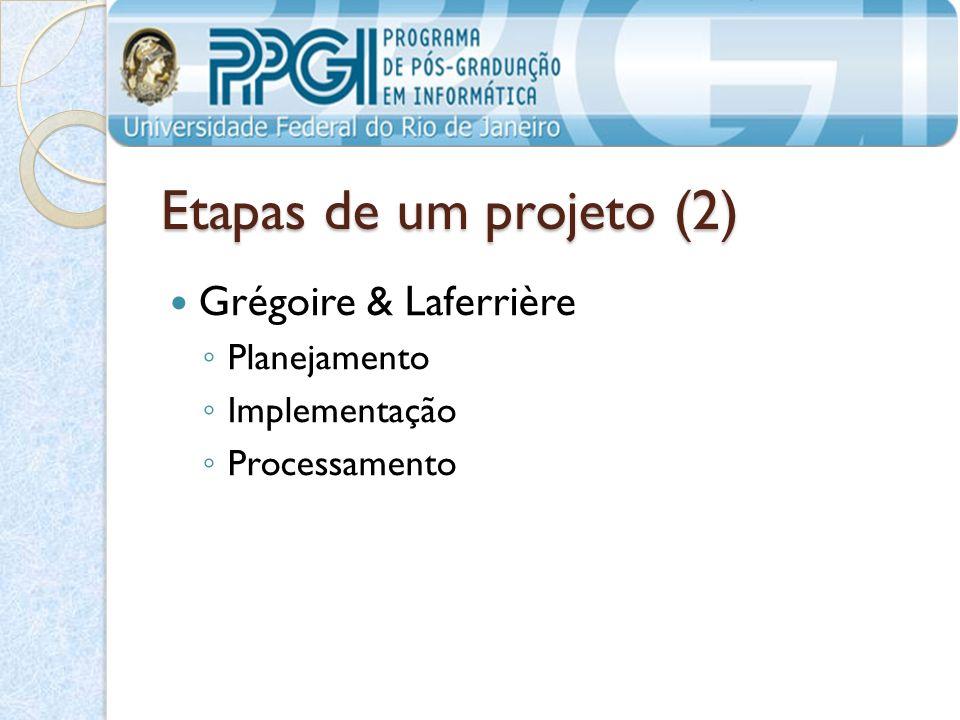Etapas de um projeto (2) Grégoire & Laferrière Planejamento
