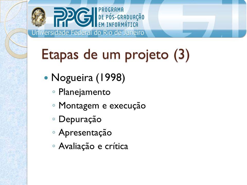 Etapas de um projeto (3) Nogueira (1998) Planejamento
