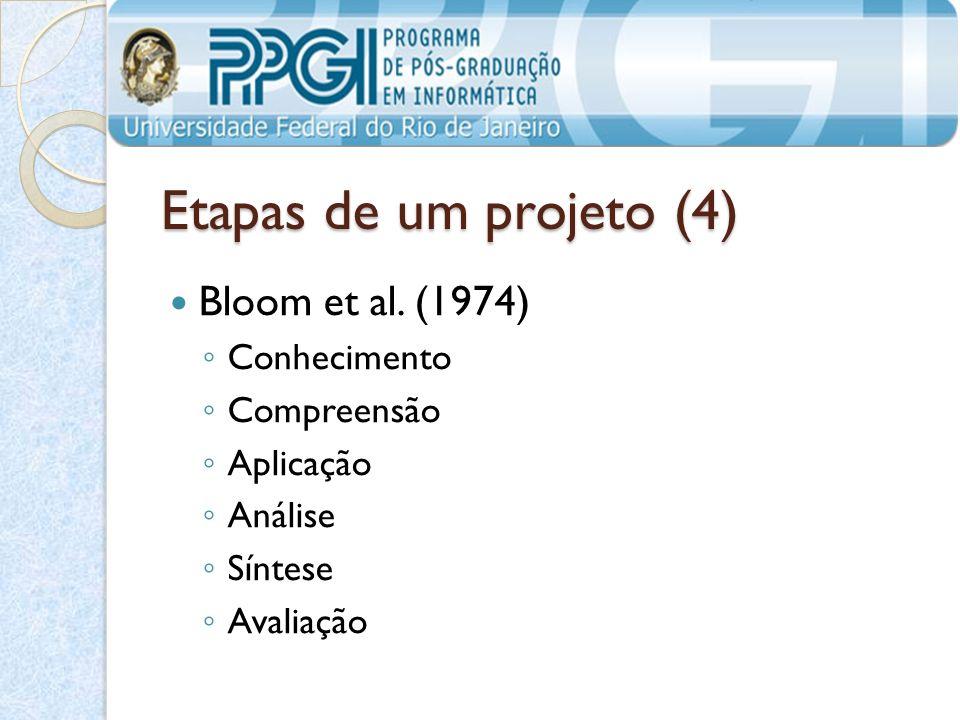 Etapas de um projeto (4) Bloom et al. (1974) Conhecimento Compreensão