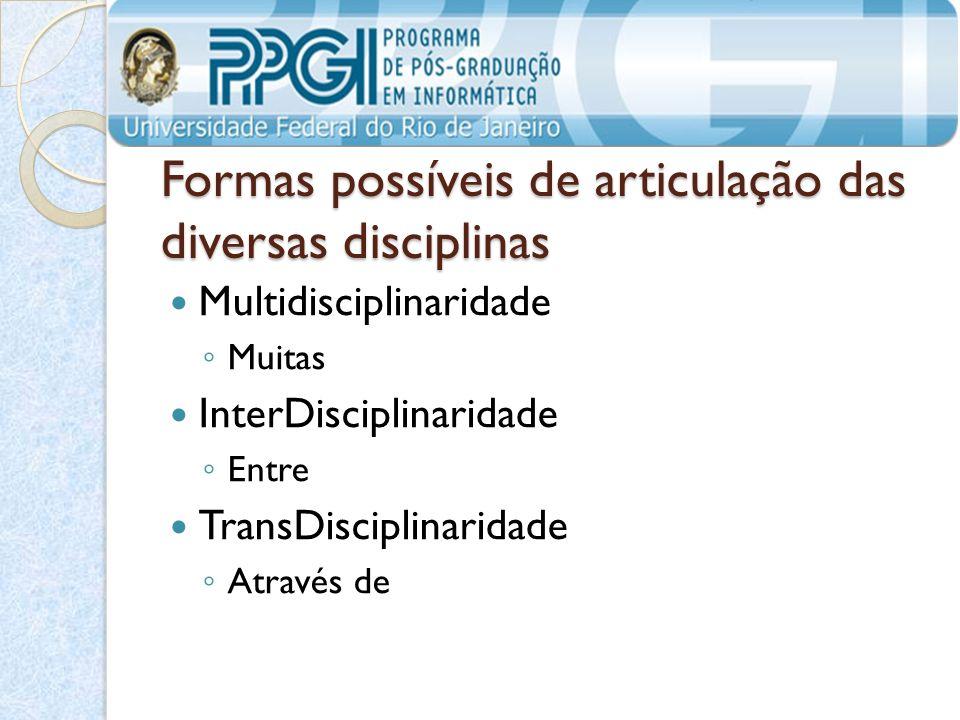 Formas possíveis de articulação das diversas disciplinas