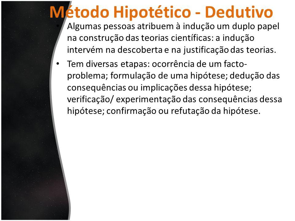 Método Hipotético - Dedutivo