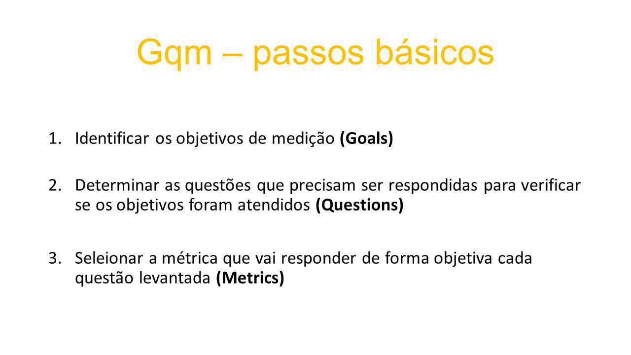 Gqm – passos básicos Identificar os objetivos de medição (Goals)