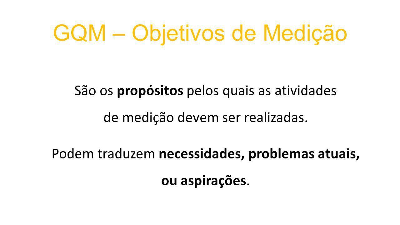 GQM – Objetivos de Medição