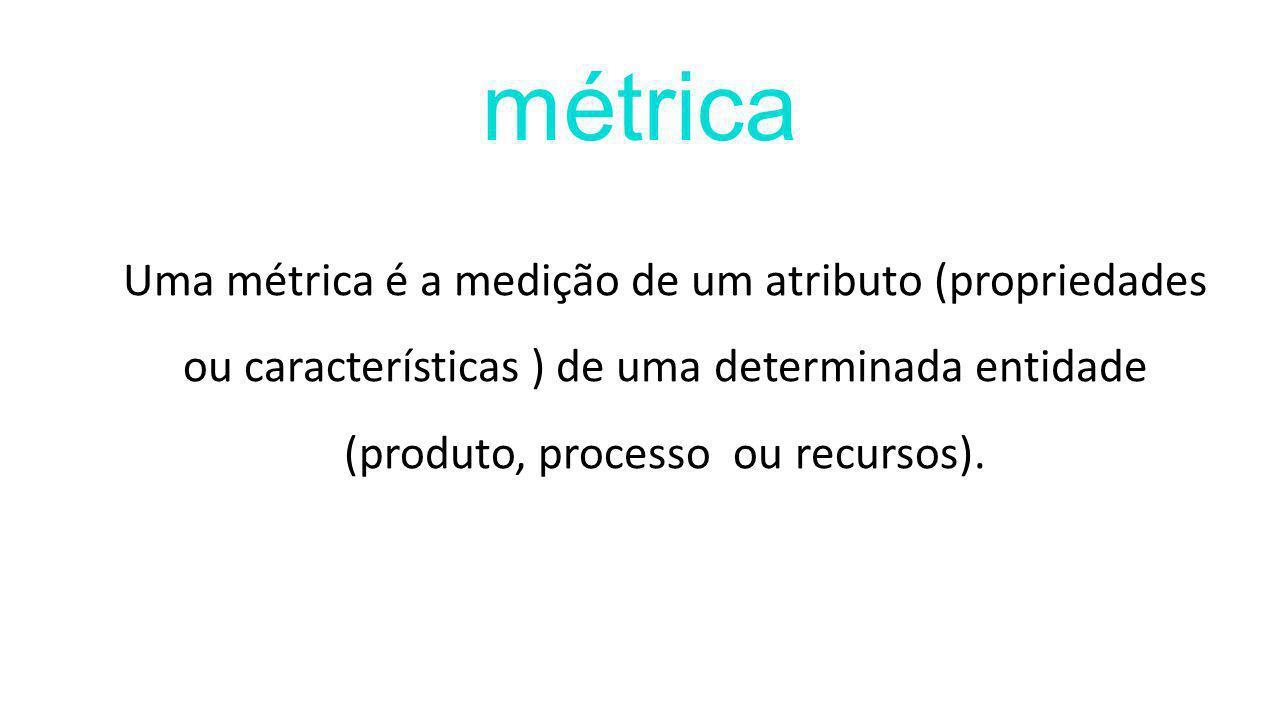 métrica Uma métrica é a medição de um atributo (propriedades ou características ) de uma determinada entidade (produto, processo ou recursos).