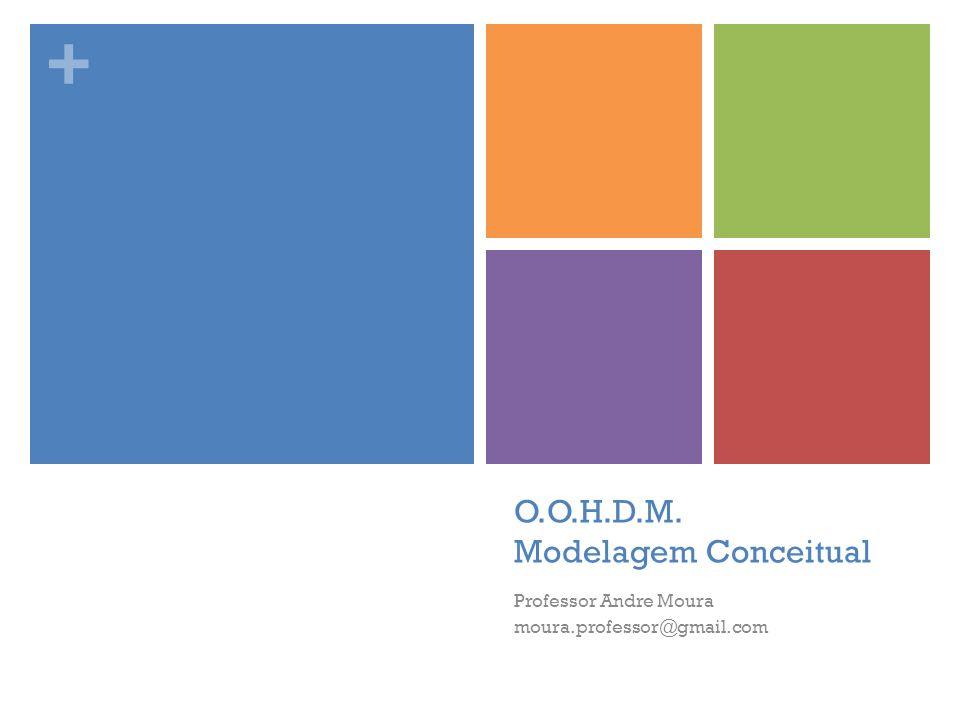O.O.H.D.M. Modelagem Conceitual
