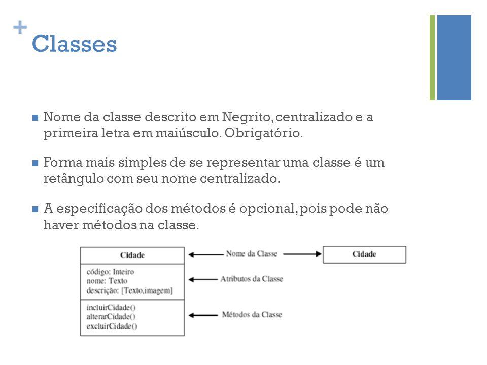 Classes Nome da classe descrito em Negrito, centralizado e a primeira letra em maiúsculo. Obrigatório.