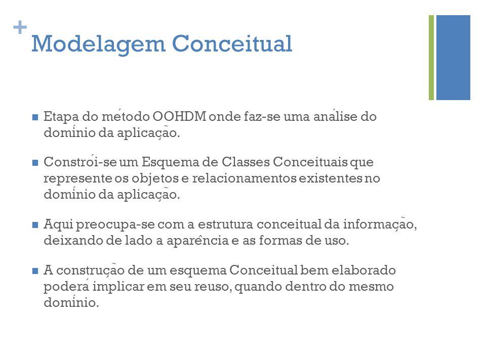 Modelagem Conceitual Etapa do método OOHDM onde faz-se uma análise do domínio da aplicação.