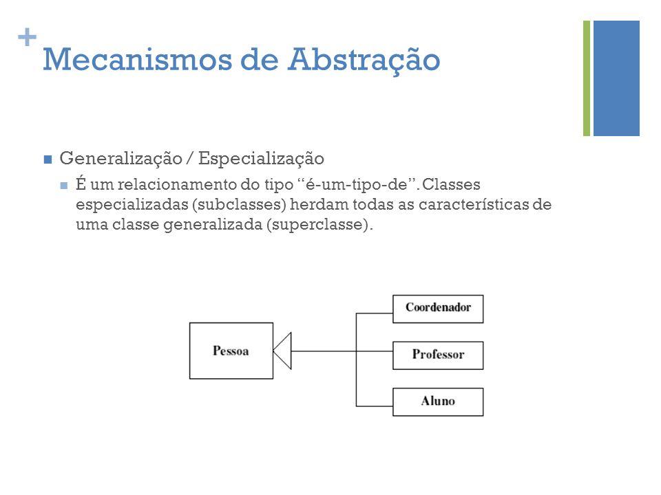 Mecanismos de Abstração