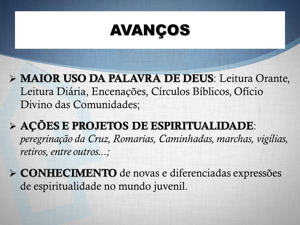 AVANÇOS MAIOR USO DA PALAVRA DE DEUS: Leitura Orante, Leitura Diária, Encenações, Círculos Bíblicos, Ofício Divino das Comunidades;