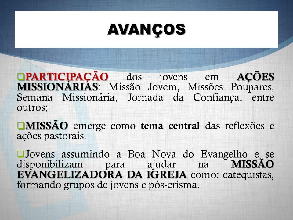 AVANÇOS PARTICIPAÇÃO dos jovens em AÇÕES MISSIONÁRIAS: Missão Jovem, Missões Poupares, Semana Missionária, Jornada da Confiança, entre outros;