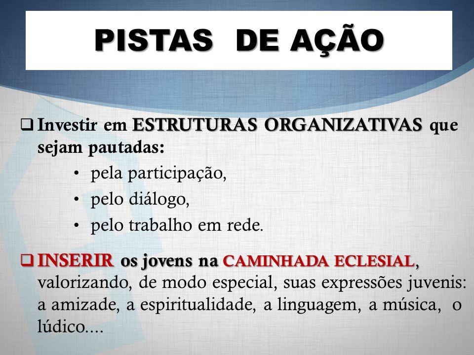 PISTAS DE AÇÃO Investir em ESTRUTURAS ORGANIZATIVAS que sejam pautadas: pela participação, pelo diálogo,