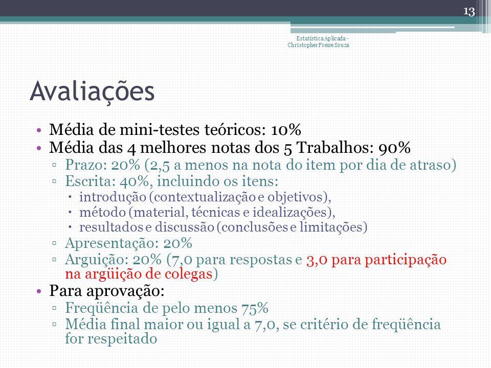 Avaliações Média de mini-testes teóricos: 10%