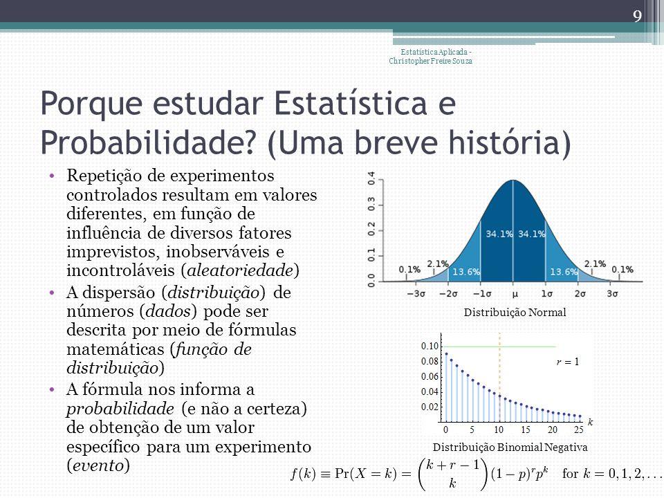 Porque estudar Estatística e Probabilidade (Uma breve história)