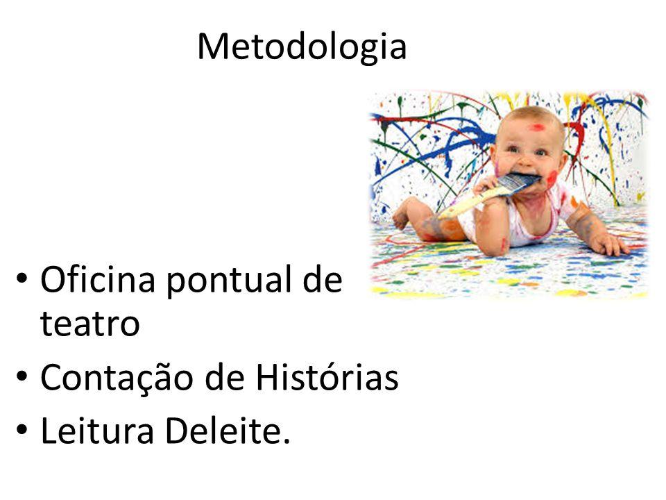Metodologia Oficina pontual de teatro Contação de Histórias Leitura Deleite.