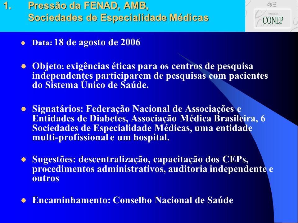 Pressão da FENAD, AMB, Sociedades de Especialidade Médicas