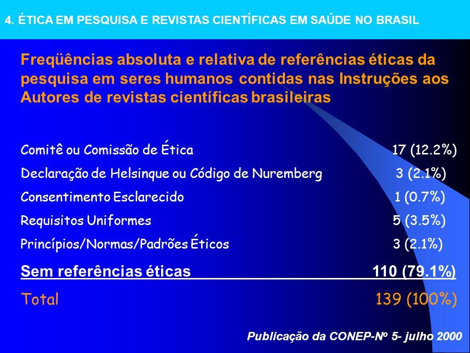 Sem referências éticas 110 (79.1%) Total 139 (100%)