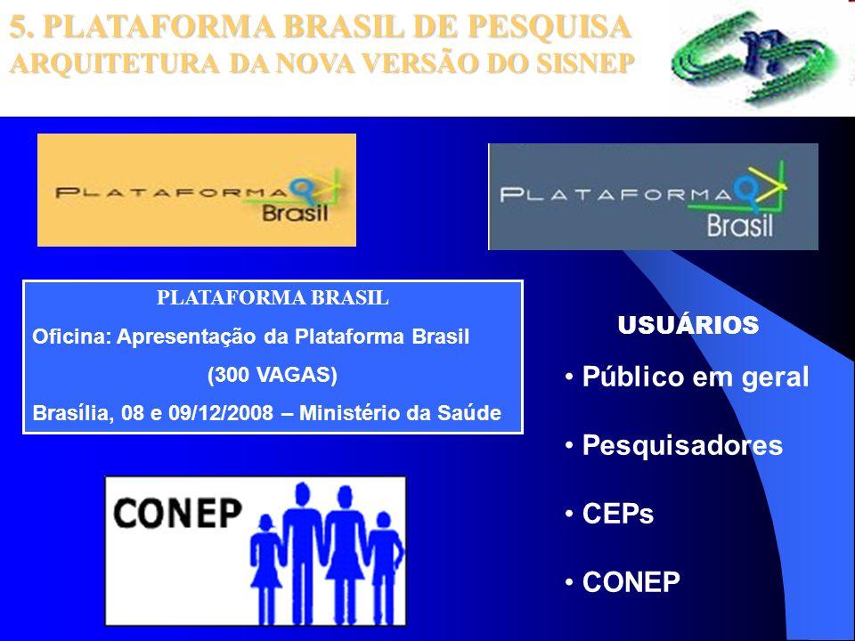 5. PLATAFORMA BRASIL DE PESQUISA ARQUITETURA DA NOVA VERSÃO DO SISNEP