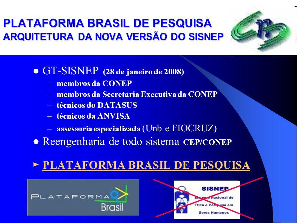 PLATAFORMA BRASIL DE PESQUISA ARQUITETURA DA NOVA VERSÃO DO SISNEP