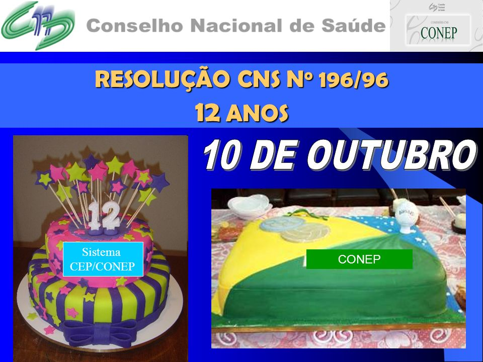 RESOLUÇÃO CNS No 196/96 12 ANOS 10 DE OUTUBRO Sistema CEP/CONEP CONEP