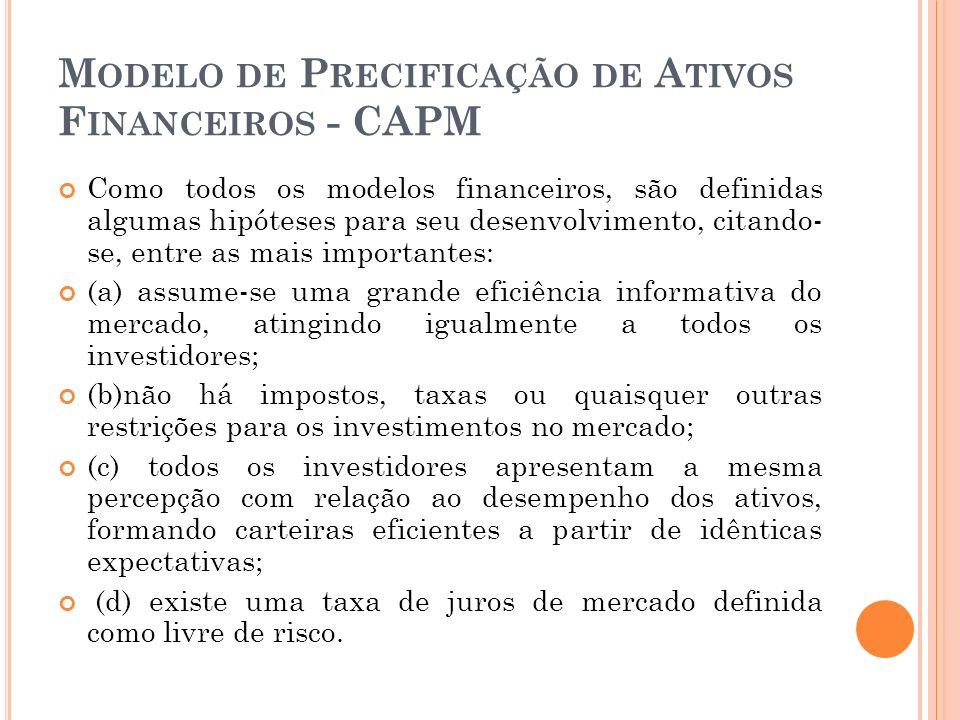Modelo de Precificação de Ativos Financeiros - CAPM