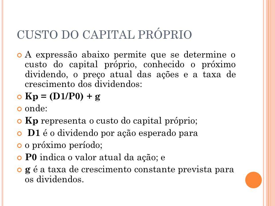 CUSTO DO CAPITAL PRÓPRIO
