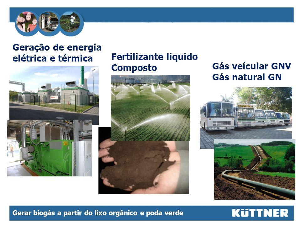 Geração de energia elétrica e térmica Fertilizante liquido Composto