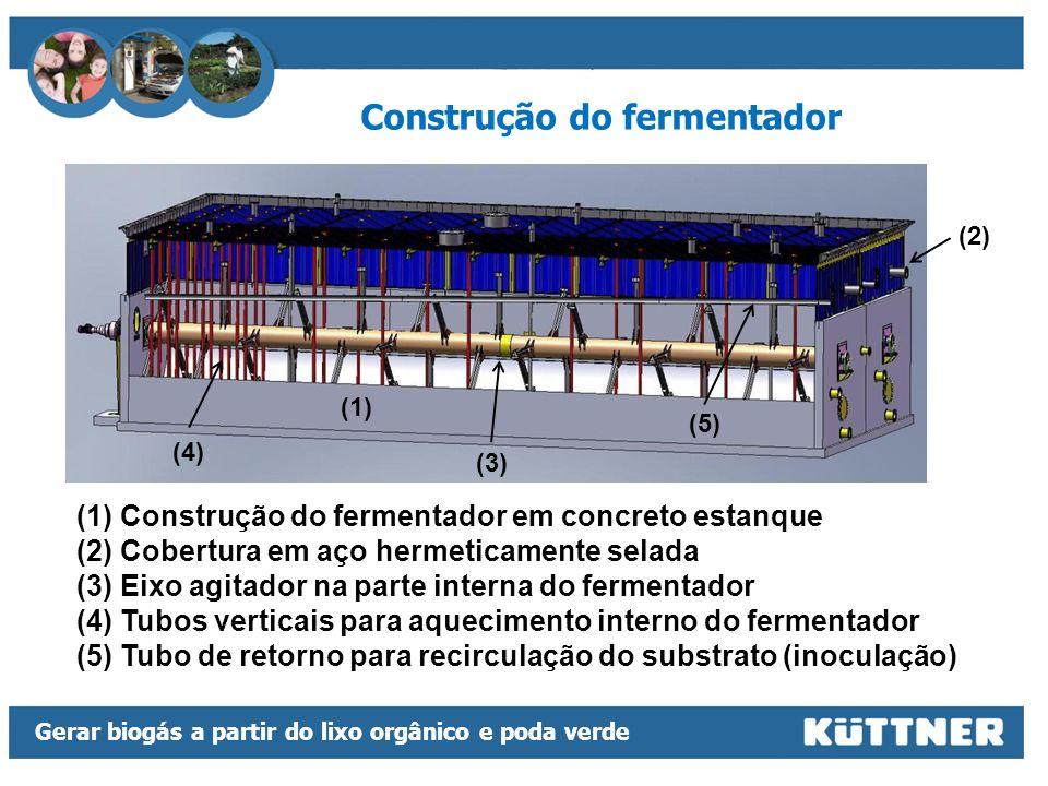Construção do fermentador