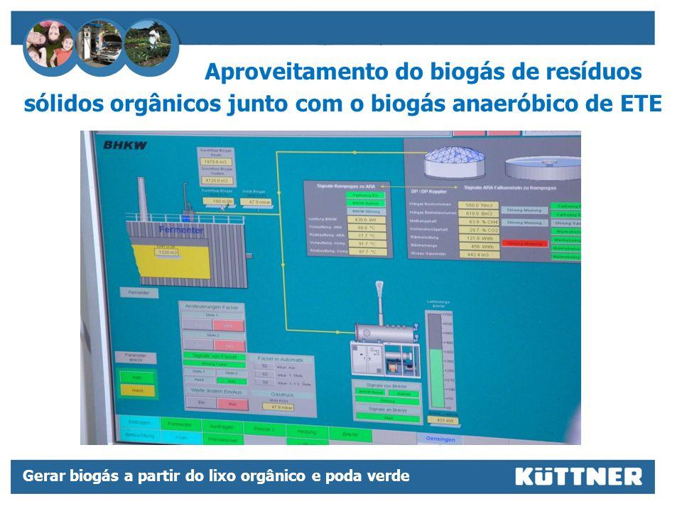 Aproveitamento do biogás de resíduos